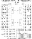 静岡県高校新人バスケ 男子は飛龍がV候補、女子は開誠館軸か