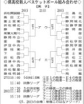 【男子】静岡県高校新人バスケットボール組み合わせ