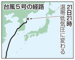 台風5号の経路(温帯低気圧)