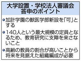 加計獣医学部新設、「ありき」疑念残し来春開学へ
