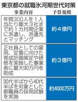 東京都の就職氷河期世代対策