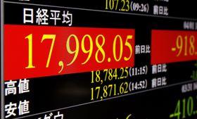 一時1万8000円を割り込んだ日経平均株価を示すボード=1日午後、東京・東新橋