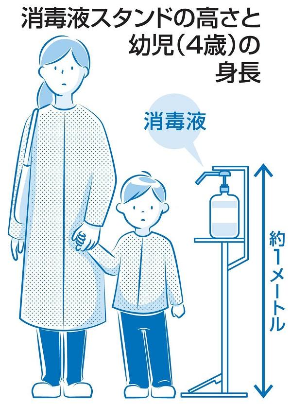 消毒液スタンドの高さと幼児(4歳)の身長