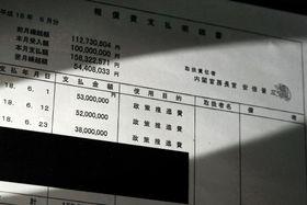 国が開示した、安倍晋三氏が官房長官時代に作成された機密費の関連文書