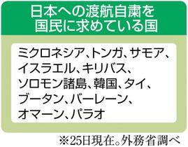 日本への渡航自粛を国民に求めている国