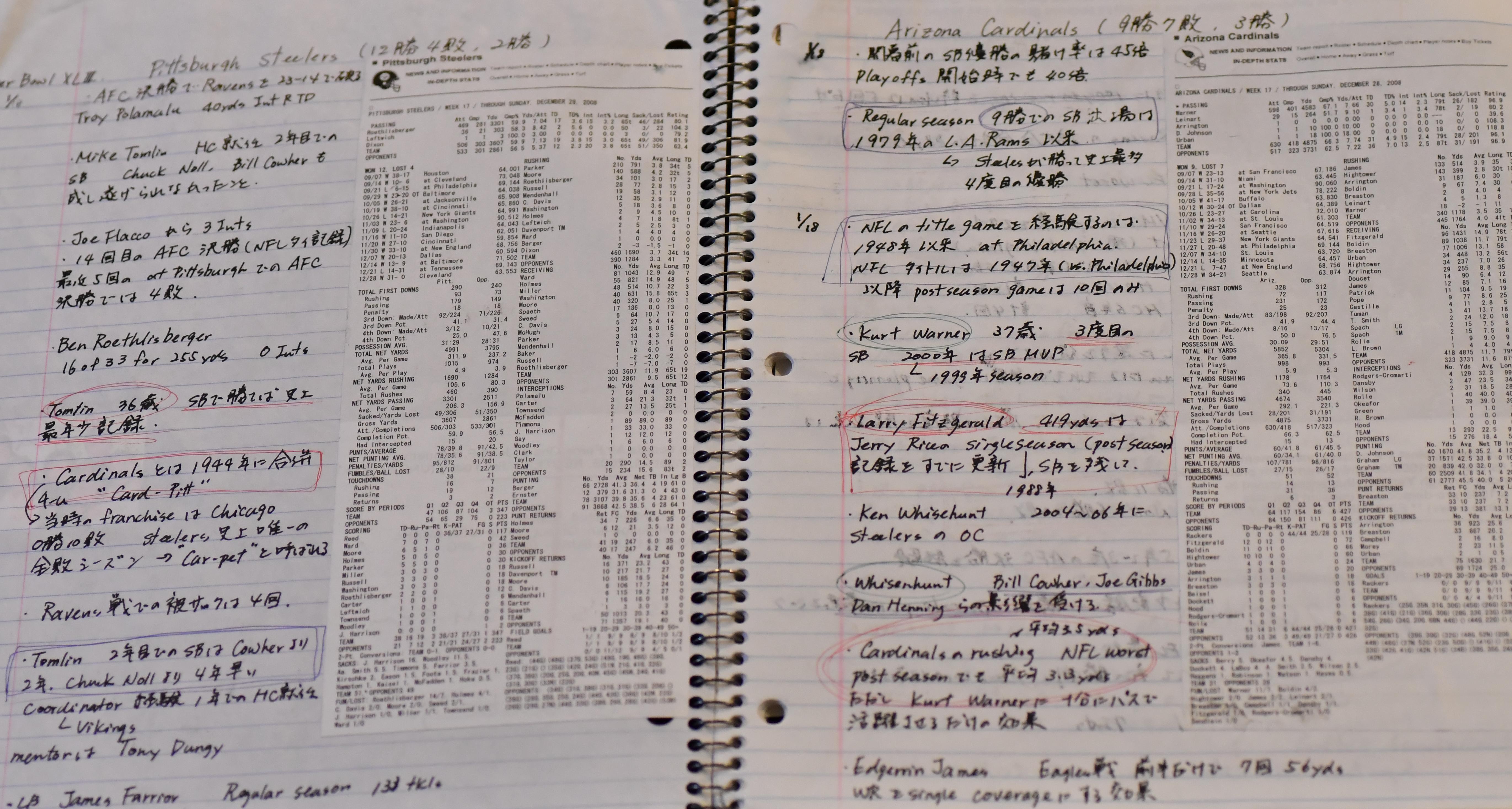 NFL選手の細かい情報やリーグの歴史などが書かれた「ネタ帳」は、筆者にとって心強い味方=提供・生沢浩さん