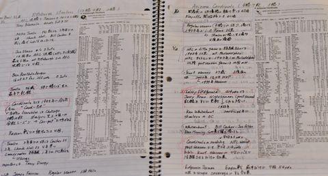 フィールド外の情報も網羅 NFL解説に欠かせない「ネタ帳」