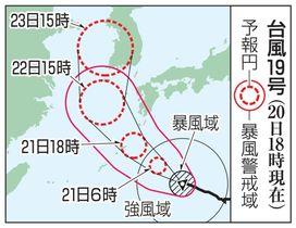 台風19号の予想進路(20日18時現在)