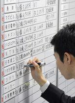 集中回答日を迎え、ボードに各社の回答を書き込む金属労協の担当者=14日午前、東京都中央区