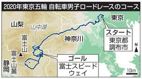 2020年東京五輪 自転車男子ロードレースのコース
