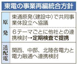 東電の事業再編統合方針