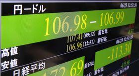 東京外国為替市場で一時1ドル=106円台を付けた円相場を示すボード=25日午後、東京・東新橋