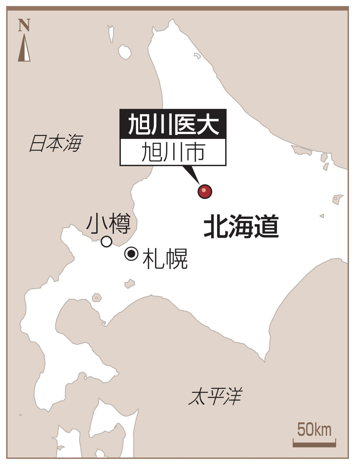 旭川医大、小樽市
