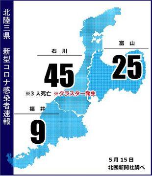 〈速報〉石川、3人死亡、45人感染 飲食店でクラスター