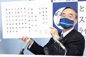 臨時記者会見を行う飯泉嘉門徳島県知事=19日午後5時ごろ、徳島県庁