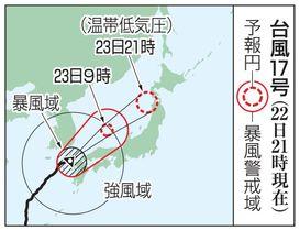 台風17号の予想進路(22日21時現在)