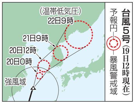 台風5号が東シナ海を北上