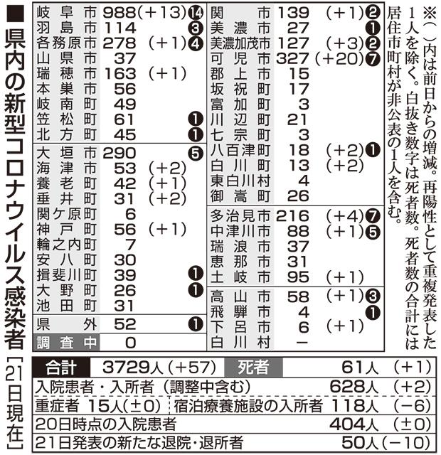 岐阜県の市町村歌一覧 - JapaneseClass.jp