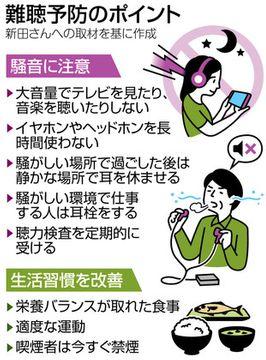 難聴、加齢以外にも要因 騒音、生活習慣病を避けて