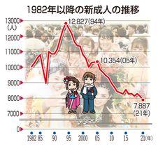 速報 福井 コロナ ニュース 県