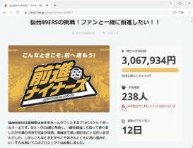 B2仙台を支援するクラウドファンディングのホームページ