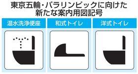 東京五輪・パラリンピックに向けた新たな案内用図記号