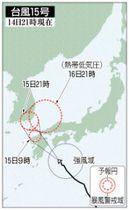 台風15号(14日21時現在)