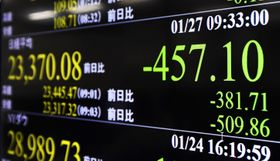 下げ幅が一時450円を超えた日経平均株価を示すモニター=27日午前、東京・東新橋