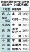 ▽古川(東北=宮城)文武両道で1897年創立の伝統校。東日本大震災の被災地での復興ボランティアに参加している。