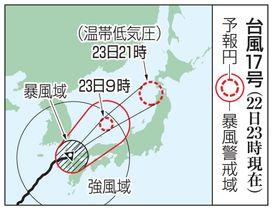 台風17号の予想進路(22日23時現在)