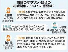 <みなぶん>札幌でマラソン心境複雑 通信員の意見半数超が反対 決定の過程に問題/北海道PRできる