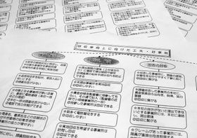 全国の労働局幹部が集まる会議で配布された、賃金構造基本統計の郵送調査を前提としたマニュアルのコピー