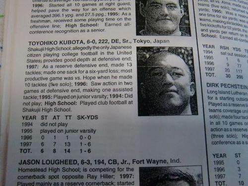 窪田さんの選手名鑑
