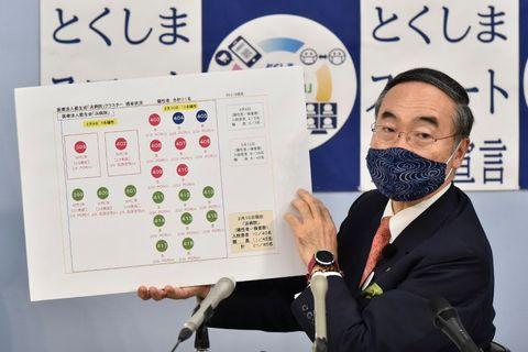 徳島・藍住の病院クラスター 70代女性患者が中等症【10日詳細】