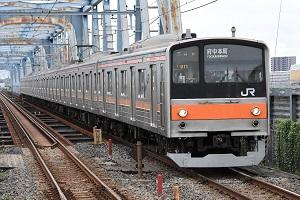 武蔵野線の主力電車205系