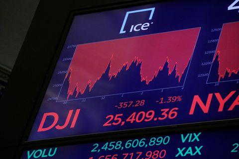 NY株続落、357ドル安