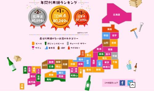 日本通信販売協会が実施した、都道府県ごとの通販利用実態調査の結果