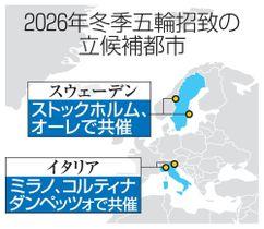 2026年冬季五輪招致の立候補都市