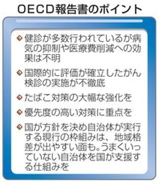 日本の健診見直しなど提言 公衆衛生政策でOECD
