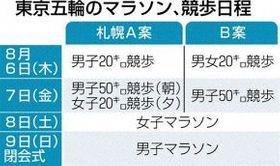 札幌開催、終盤4日間で調整 東京五輪 マラソン2周案有力