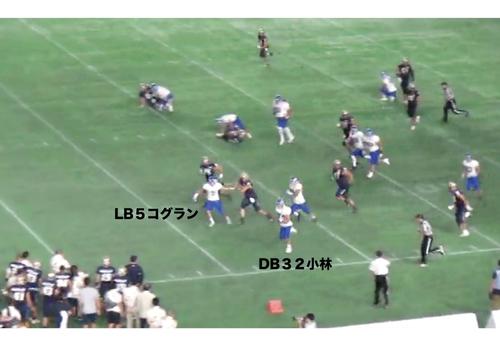 オービック戦でのIBM小林選手のインターセプトリターンTD=写真提供・中村多聞さん