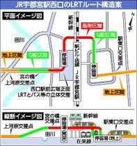 JR宇都宮駅西口のLRTルート構造案