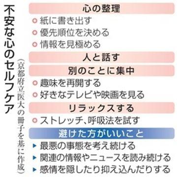 自分でもできる心のケア 京都府立医大が冊子公開