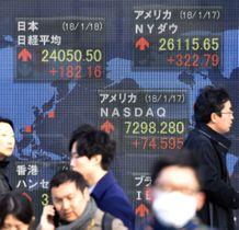 取引時間中としては約26年2カ月ぶりとなる、一時2万4000円を超えた日経平均株価(左)と米ダウ工業株30種平均(右)を示すボード=18日午前、東京・八重洲