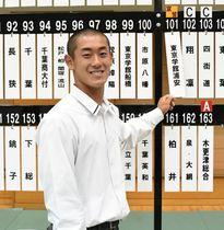 選手宣誓が決まった東京学館浦安の遠藤主将
