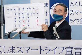 臨時記者会見を行う飯泉知事=23日午後5時半ごろ、徳島県庁