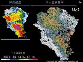 東京都区部に降る雨(左)と下水道を流れる雨水量の予測図。赤い部分の雨水は多く、下水道の配管は満水に近い(研究チーム提供)