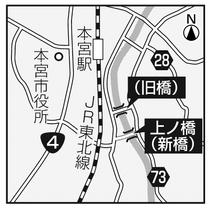 新「上ノ橋」の位置