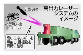 高出力レーザシステムのイメージ