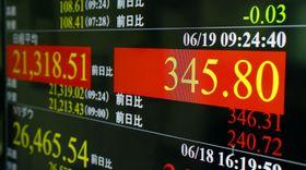 上げ幅が一時300円を超えた日経平均株価を示すモニター=19日午前、東京・東新橋